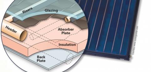 Τομή ηλιακού συλλέκτη όπου φαίνονται οι σωληνώσεις κλειστού κυκλώματος και τα υπόλοιπα στοιχεία της κατασκευής.