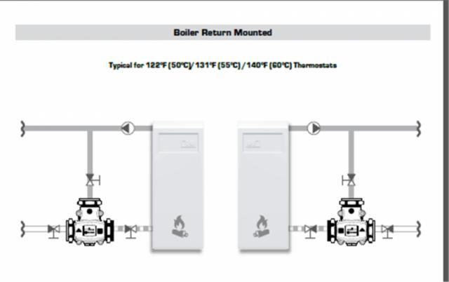 Διάγραμμα συνδεσμολογίας τρίοδης θερμοστατικής βαλβίδας