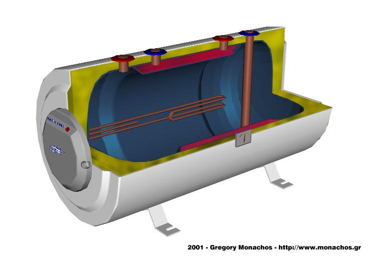 Τομή ηλεκτρικού θερμοσίφωνα μπόιλερ (boiler θερμαντήρας  ζεστού νερού χρήσης)