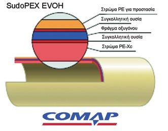 Σκαρίφημα με τη δομή σωλήνας ενδοδαπέδιας με φράγμα οξυγόνου
