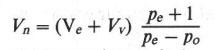 Μαθηματικός τύπος για τον υπολογισμό του απαιτούμενου όγκου σε κλειστά δοχεία διαστολής