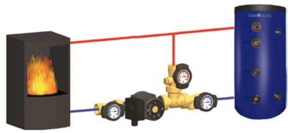 Σκαρίφημα σύνδεσης τρίοδης θερμοστατικής βαλβίδας σε ξυλολέβητα  ενεργειακή εστία / ενεργειακό τζάκι