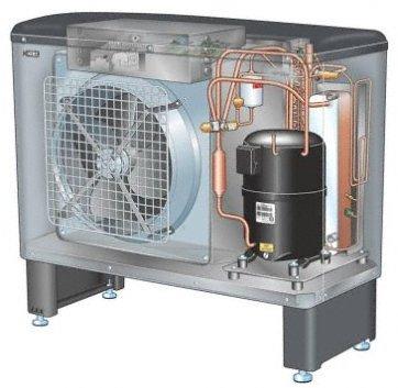 Εξωτερικό μηχάνημα αντλίας θερμότητας αέρα / αέρα όπου φαίνεται ο συμπιεστής.